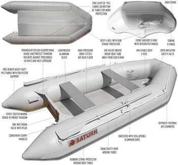 Top 10 Best Inflatable Dinghy Boat in 2019 Reviews